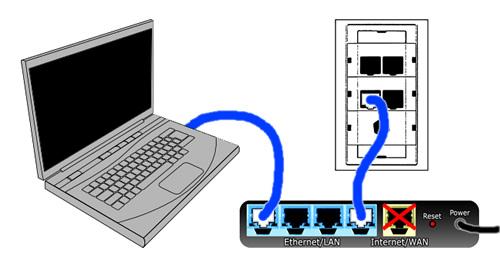 подключить wifi роутер