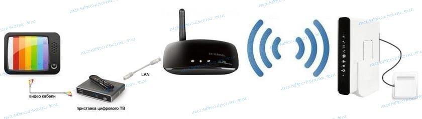 модель Wi-Fi адаптера,