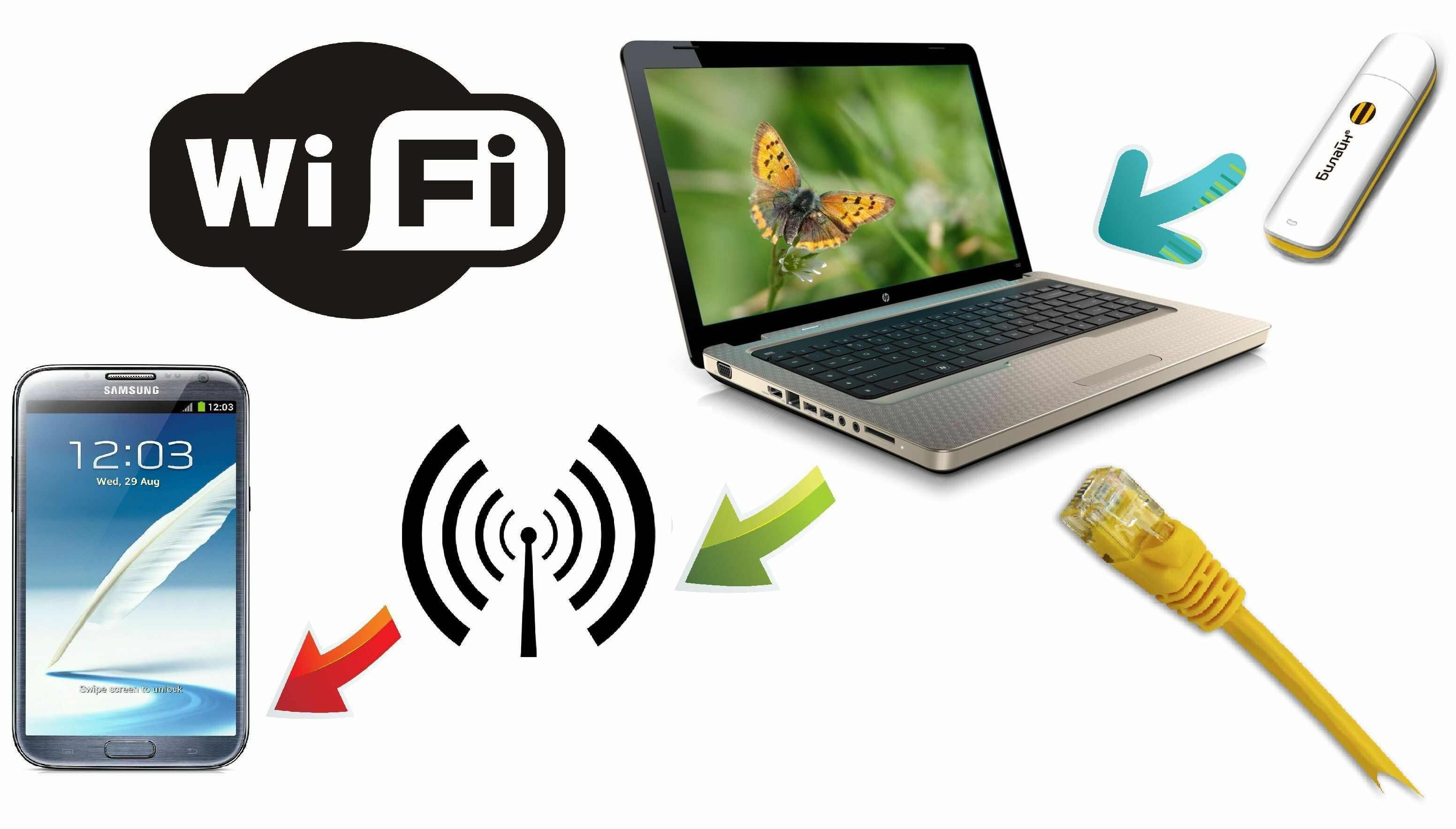 Програмку точки wifi ноутбука