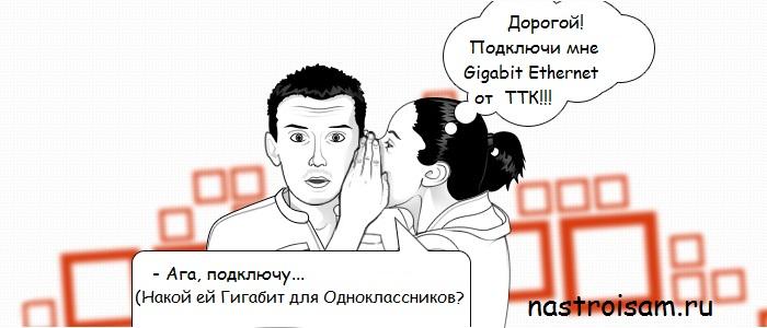 ТТК Домашний Интернет Gigabit ethernet