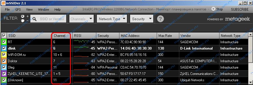 Беспроводной анализатор WiFi