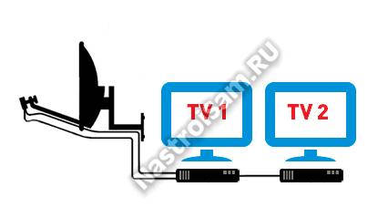 комплект риколор на два телевизора второй тв приёмник