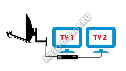 триколор один комплект на два телевизора к ресиверу