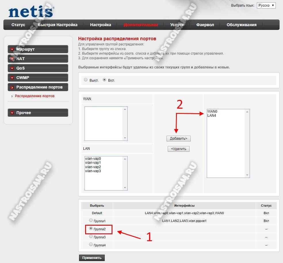 группировка портов ethernet lan netis wifi