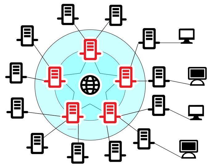 схема интернета