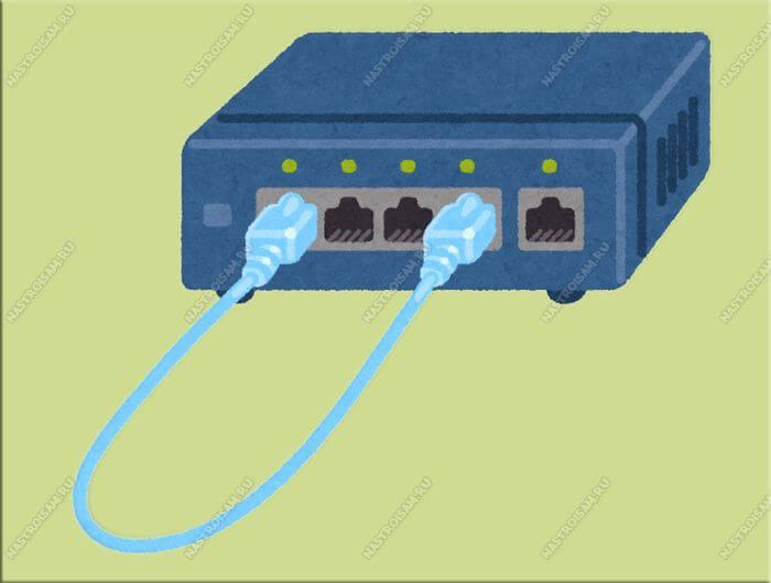 петля в локальной сети