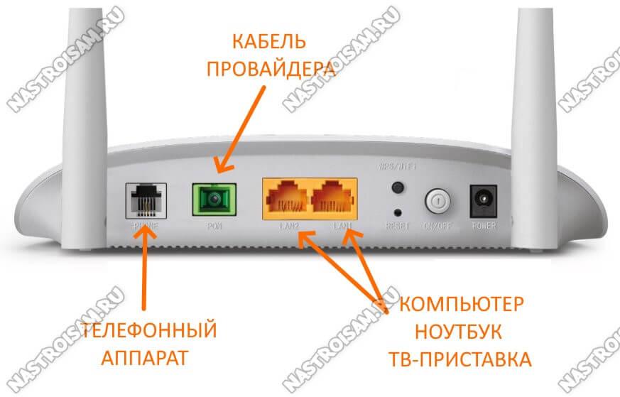 подключение оптического терминала пон