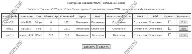 wan сервис