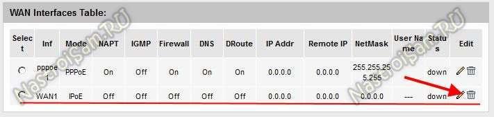 как настроить интернет ростелеком на Sagemcom F@ST 1744 v2