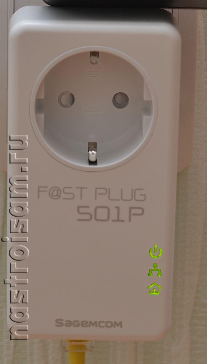 Sagemcom F@ST PLUG 501P DUO