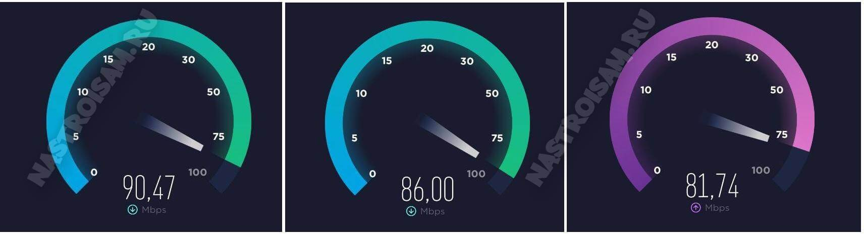 измерение скорость mesh wifi