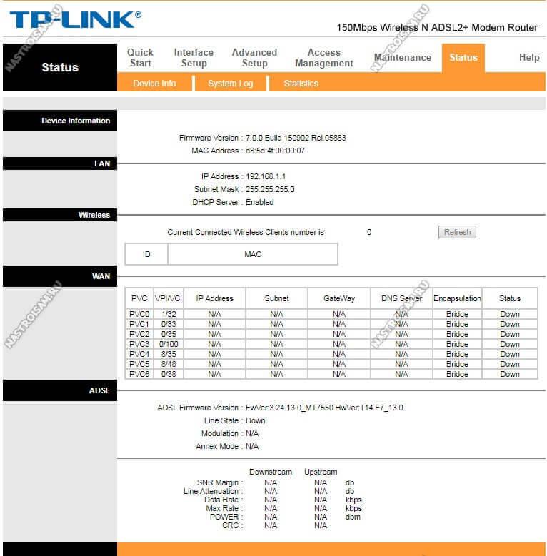 tp-link 192.168.1.1 модем