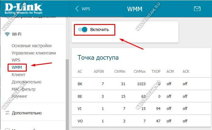 wireless multimedia wmm