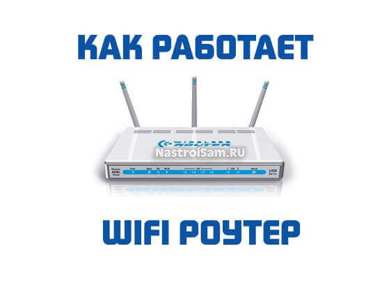 what-is-router