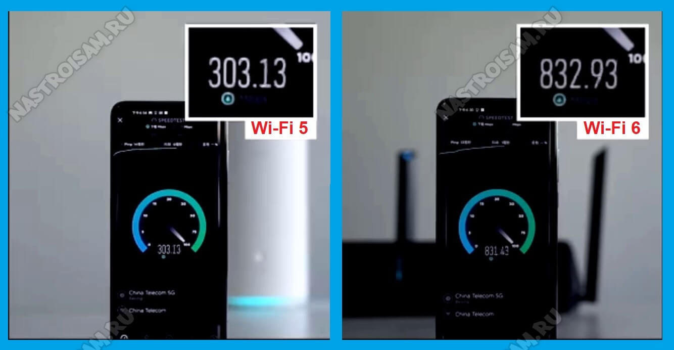 какая скорость wi-fi 6 стандарта 802.11 ax