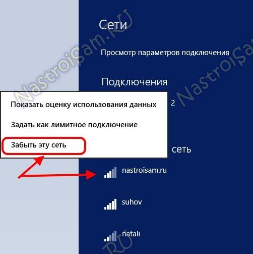 параметры не соответствуют требованиям сети windows 8