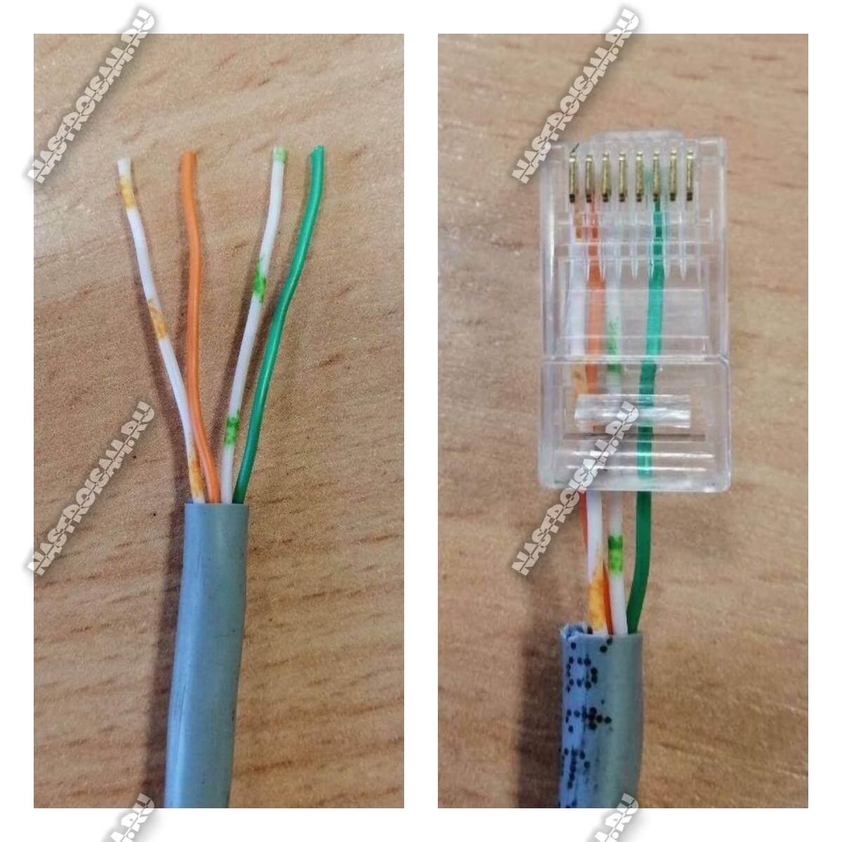 кабель витая пара 4 жилы