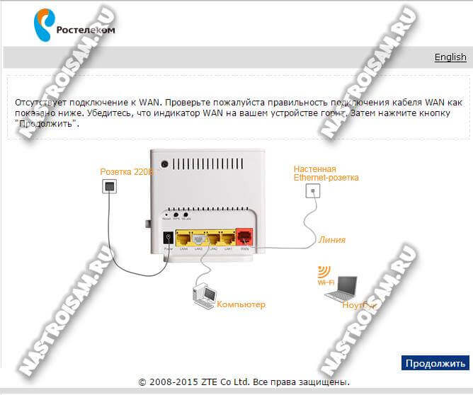 Настройка роутера ZTE ZXHN H118N на Ростелеком | Настройка